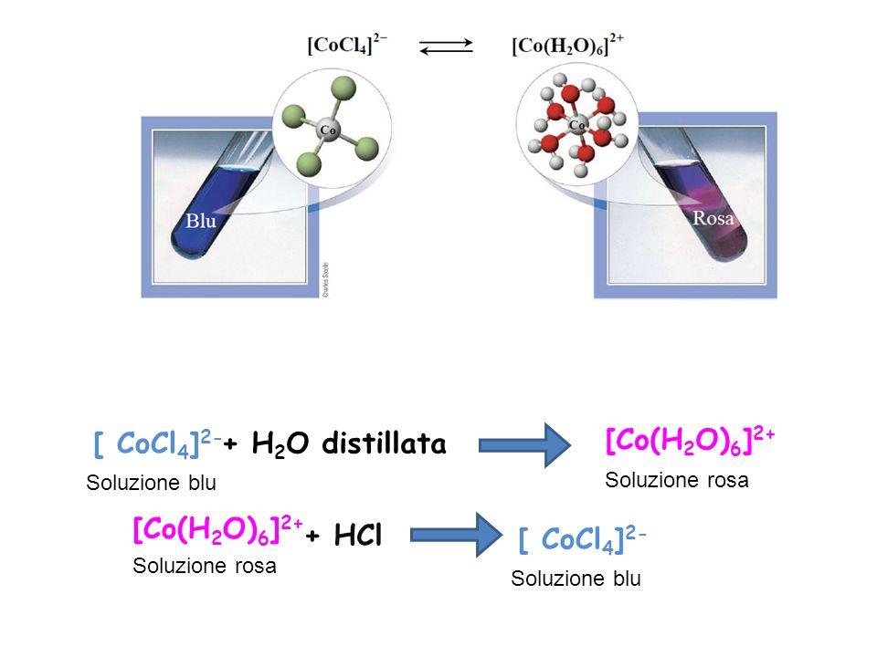 [ CoCl4]2- + H2O distillata [Co(H2O)6]2+ [Co(H2O)6]2+ + HCl [ CoCl4]2-